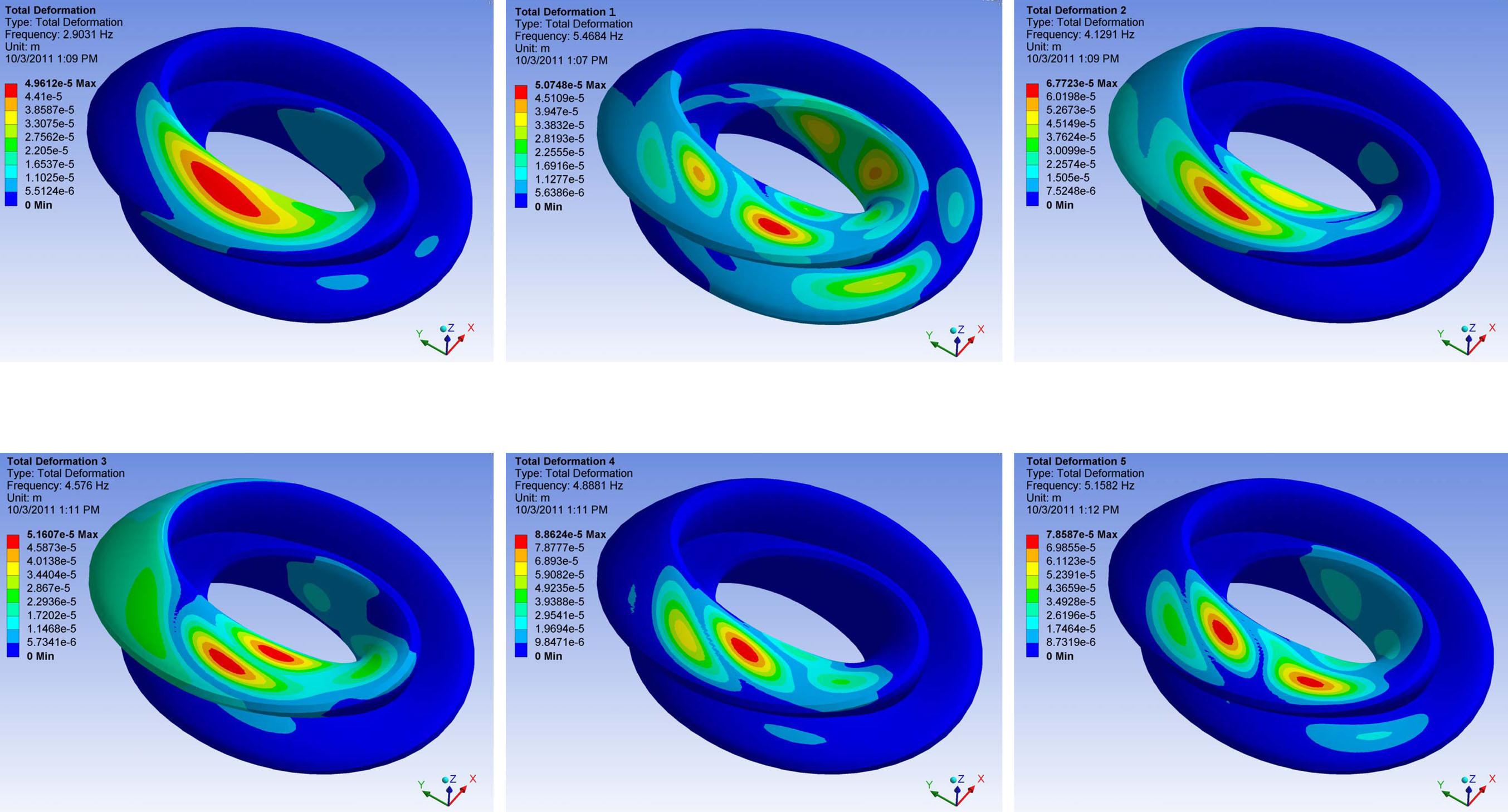 pdf Status of Design Concepts for Nuclear Desalinization